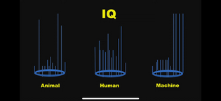 Representation of intelligence via Kevin Kelly