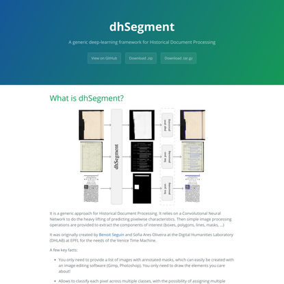 What is dhSegment?