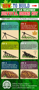 how-to-build-a-long-term-survival-shelter-7.jpg