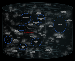 galaxy_superclusters_and_galaxy_voids.png