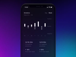 Then — Mindful Time Tracker