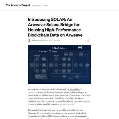 Introducing SOLAR: An Arweave-Solana Bridge for Housing High-Performance Blockchain Data on Arweave