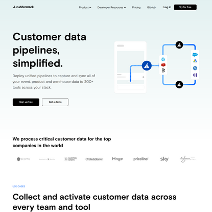 Unified Customer Data Pipeline Made for Developers