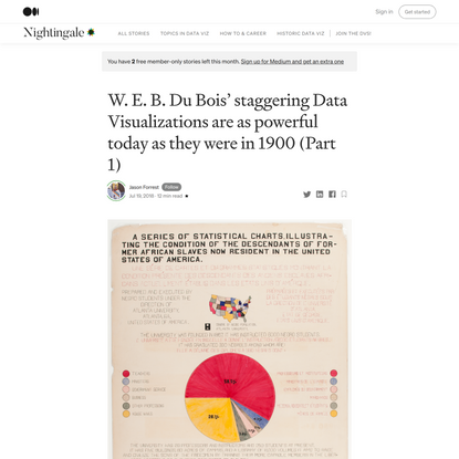 W. E. B. Du Bois' staggering Data Visualizations are as powerful today as they were in 1900 (Part…