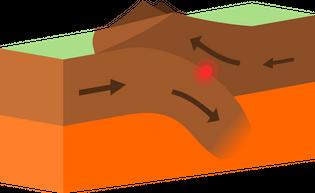 1200px-continental-continental_destructive_plate_boundary.svg.png