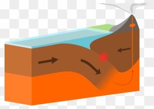 33-330044_volcano-clipart-plate-tectonic-destructive-plate-boundary-arrows.png