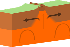 continental-continental_constructive_plate_boundary_svg.png?renditionid=15