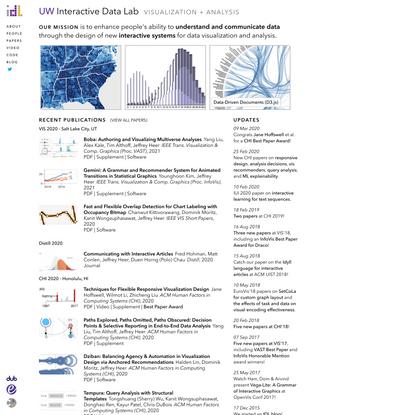 UW Interactive Data Lab
