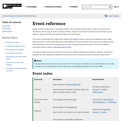 Event reference   MDN