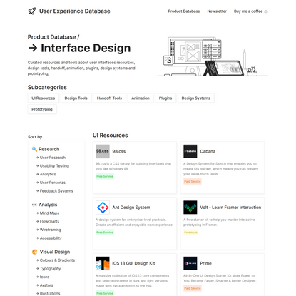 Interface Design Resources & Tools