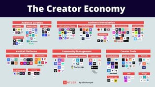 The Mapping of The Creator Economy - The 220+ platforms that can turn your hobby into an empire! | Product Hunt