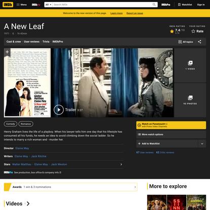 A New Leaf (1971) - IMDb