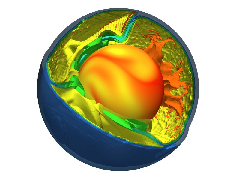 Computer simulation of plate tectonics and the circulation of hot rock material in the Earth's mantle