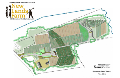 A Landscape Master Plan for New Lands Farm