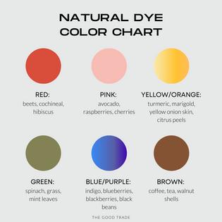Natural dye 004