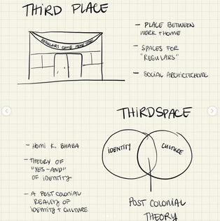 Third Space note