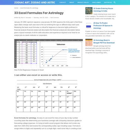 33 Excel Formulas For Astrology