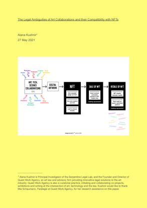 serpentine-legal-lab-paper_art-collaborations-nfts-final-copy.pdf