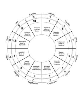 a-blank-chart-modified-07-libra-1st.jpg