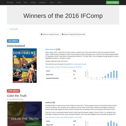 IFComp 2016