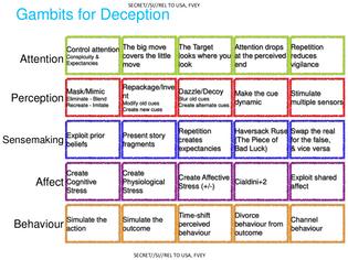 deception_p24.png