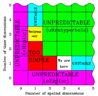 https://finetune.physics.ox.ac.uk/sites/finetune.physics.ox.ac.uk/files/attached_files/01-Ellis.pdf