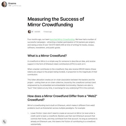 Measuring the Success of Mirror Crowdfunding — Mirror