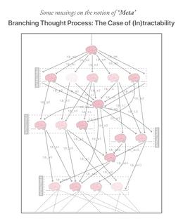 BranchialCogitation.png