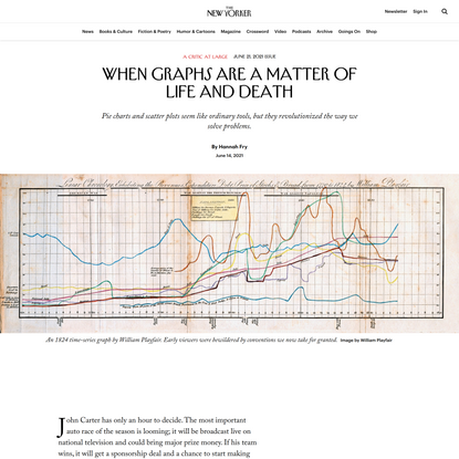 When Graphs Are a Matter of Life and Death