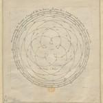 """The BL King's Topographical Collection: """"Mouvement de Venus à l'égard de la Terre depuis le 1r Janvier, 1708, jusqu' au 1r..."""