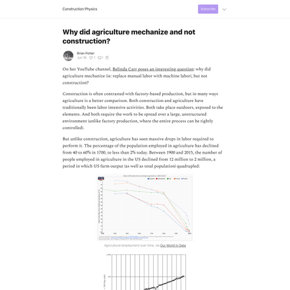 Why did agriculture mechanize and not construction?