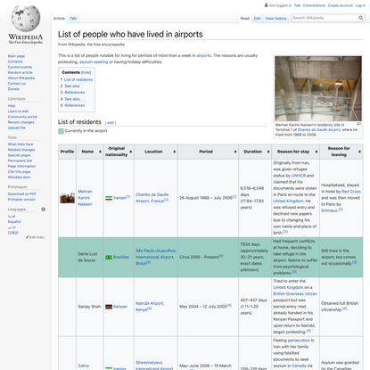 List of people who have lived in airports - Wikipedia