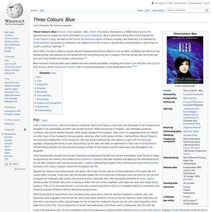 Three Colours: Blue - Wikipedia