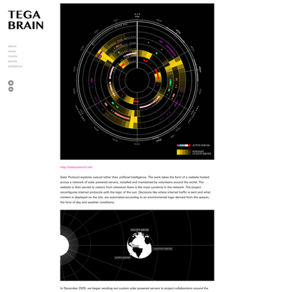 Solar Protocol - tegabrain