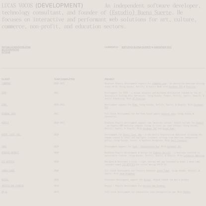 Lucas Vocos (Creative Development)