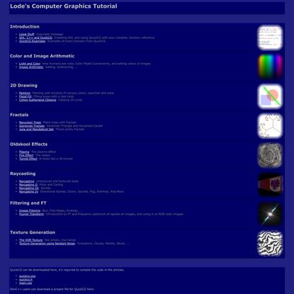 Lode's Computer Graphics Tutorial