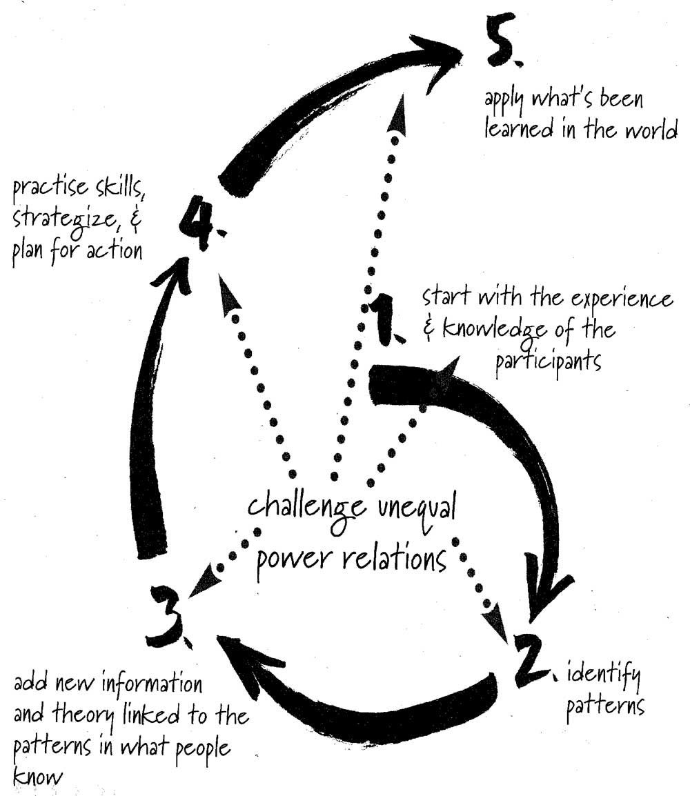 pop-ed-spiral.jpg