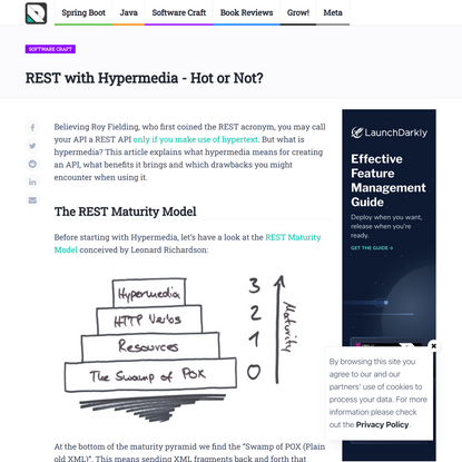REST with Hypermedia - Hot or Not?