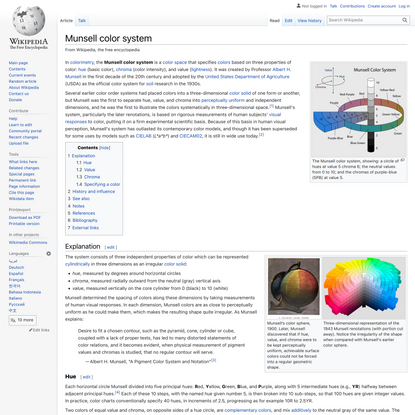Munsell color system - Wikipedia