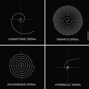 4 spirals