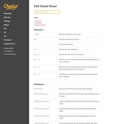 Cheetyr - CSS Selectors Cheat Sheet