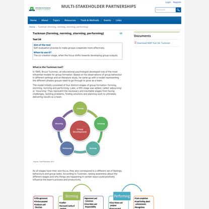 Tuckman (forming, norming, storming, performing) | Multi-Stakeholder Partnerships