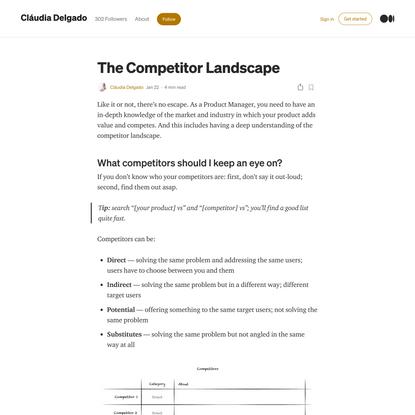 The Competitor Landscape