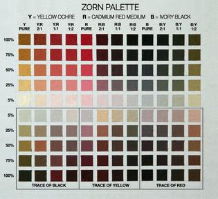 ml-adams-zorn-palette-exercise-1024.jpeg