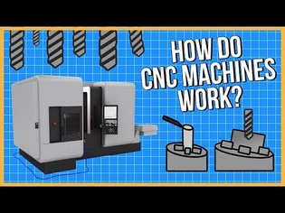 What is CNC Machining and How Does it Work?