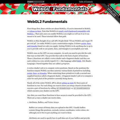 WebGL2 Fundamentals