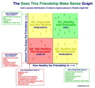Cherish your Q1 friends