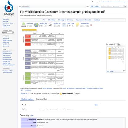 File:Wiki Education Classroom Program example grading rubric.pdf - Wikimedia Commons