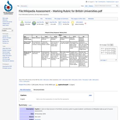 File:Wikipedia Assessment - Marking Rubric for British Universities.pdf - Wikimedia Commons
