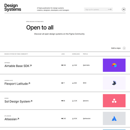 Open design systems from the Figma Community